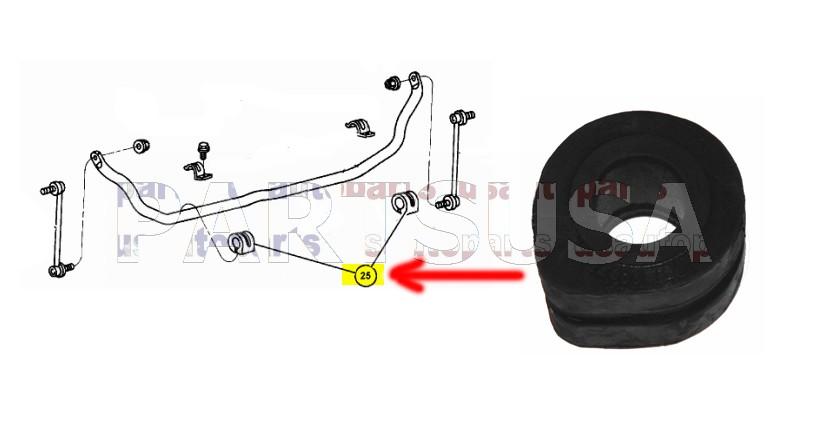 Tuleja drążka stabilizatora przedniego