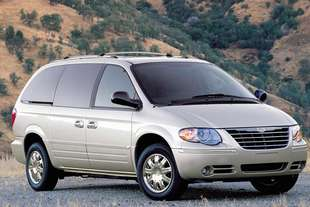 Chrysler Voyager / Grand Voyager 2001-2007 RG